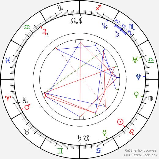 Vera Farmiga birth chart, Vera Farmiga astro natal horoscope, astrology