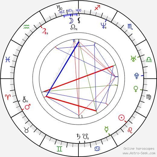 Ziska Riemann tema natale, oroscopo, Ziska Riemann oroscopi gratuiti, astrologia