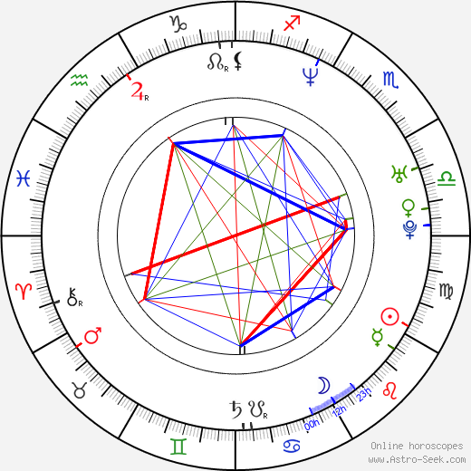 Zoë Poledouris birth chart, Zoë Poledouris astro natal horoscope, astrology