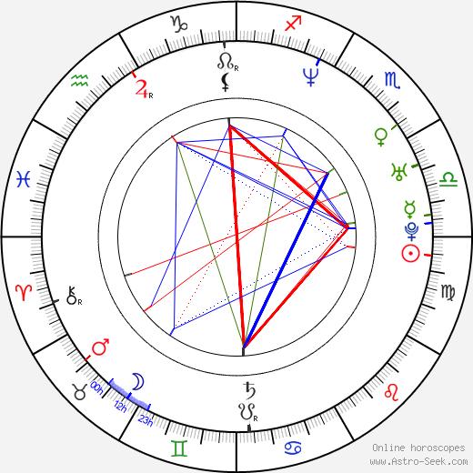 Ada Choi tema natale, oroscopo, Ada Choi oroscopi gratuiti, astrologia
