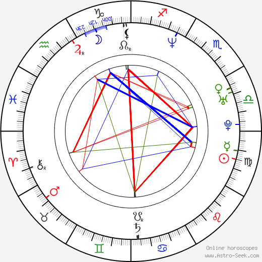 Alex Kurtzman astro natal birth chart, Alex Kurtzman horoscope, astrology