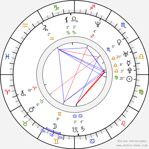 Andreas Günther birth chart, biography, wikipedia 2020, 2021