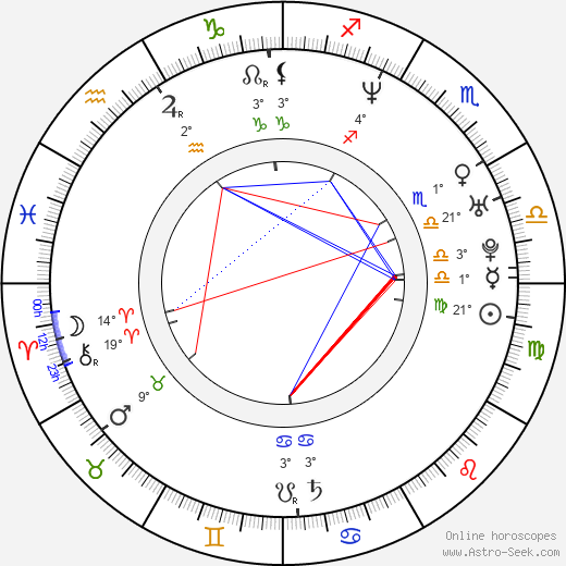 Andrew Lincoln birth chart, biography, wikipedia 2018, 2019