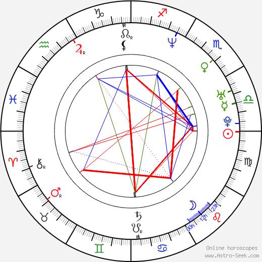 Bob Sapp tema natale, oroscopo, Bob Sapp oroscopi gratuiti, astrologia