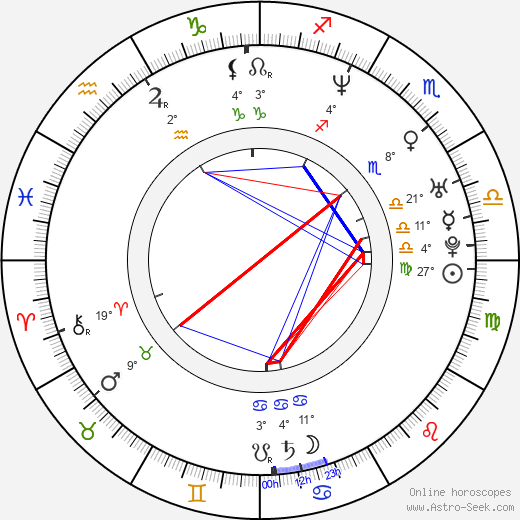 Brad Beyer birth chart, biography, wikipedia 2019, 2020