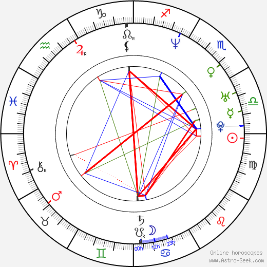 Brad Beyer astro natal birth chart, Brad Beyer horoscope, astrology