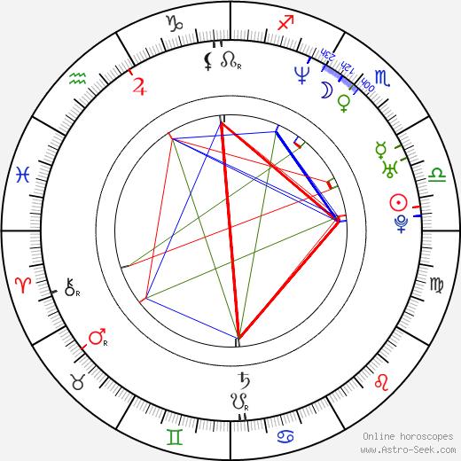 Chris Cottam birth chart, Chris Cottam astro natal horoscope, astrology
