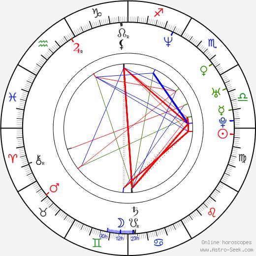 Cristiano da Matta tema natale, oroscopo, Cristiano da Matta oroscopi gratuiti, astrologia