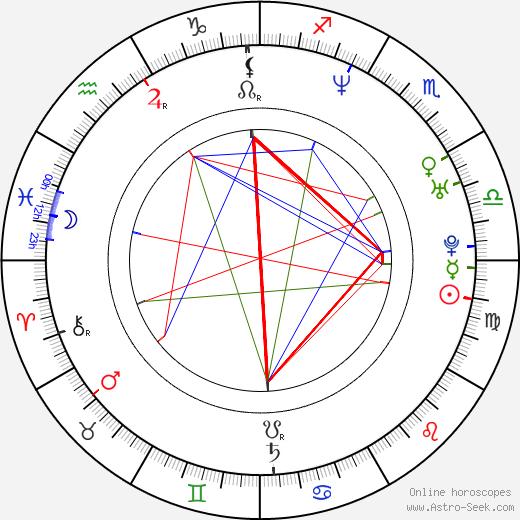 Darren Morfitt birth chart, Darren Morfitt astro natal horoscope, astrology