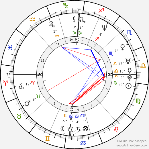 Delphine Réau birth chart, biography, wikipedia 2019, 2020