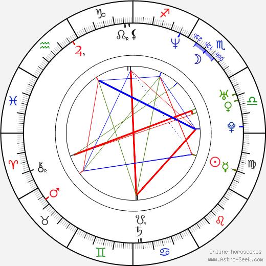 Donnie Boyce astro natal birth chart, Donnie Boyce horoscope, astrology