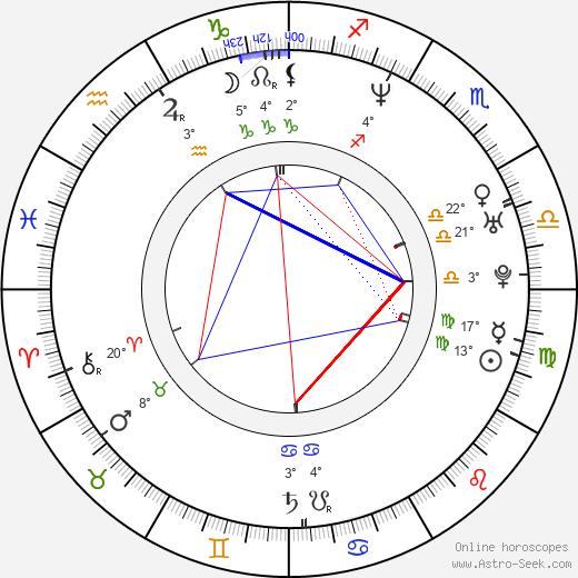 Greg Rusedski birth chart, biography, wikipedia 2020, 2021