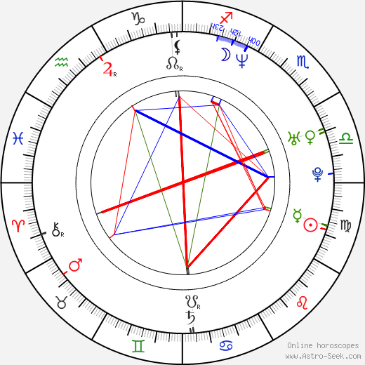 Holly Sampson birth chart, Holly Sampson astro natal horoscope, astrology