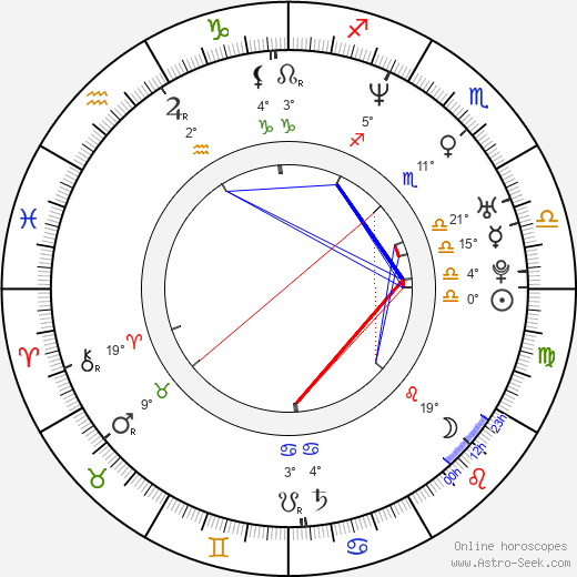 Jan Andersson birth chart, biography, wikipedia 2019, 2020