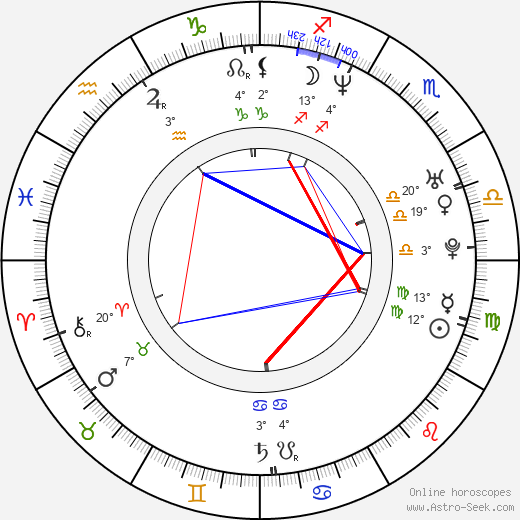 Jason David Frank birth chart, biography, wikipedia 2018, 2019