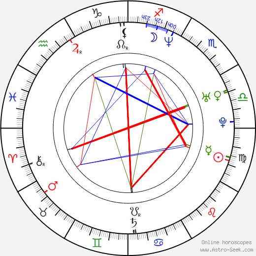 Jason David Frank astro natal birth chart, Jason David Frank horoscope, astrology