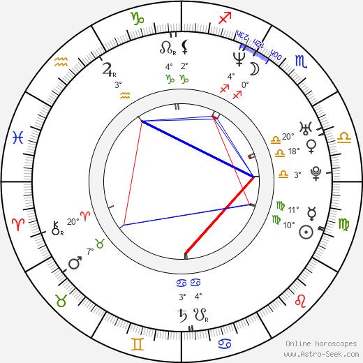 Jennifer Paige birth chart, biography, wikipedia 2019, 2020