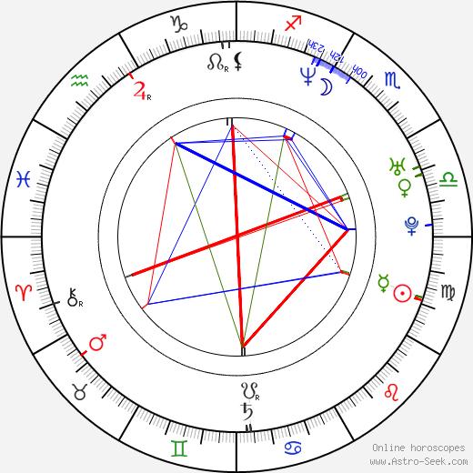 Jennifer Paige astro natal birth chart, Jennifer Paige horoscope, astrology