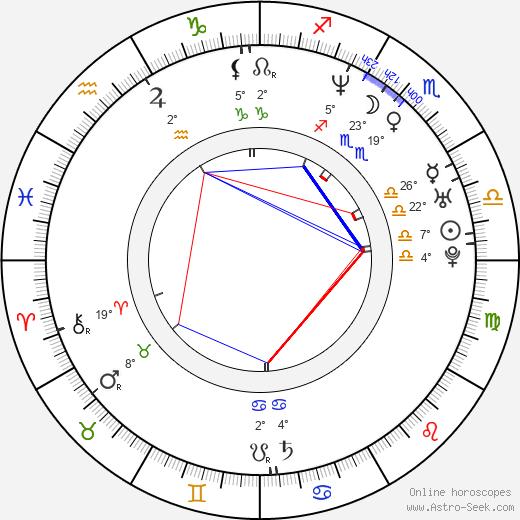 Jimmy Gnecco birth chart, biography, wikipedia 2020, 2021