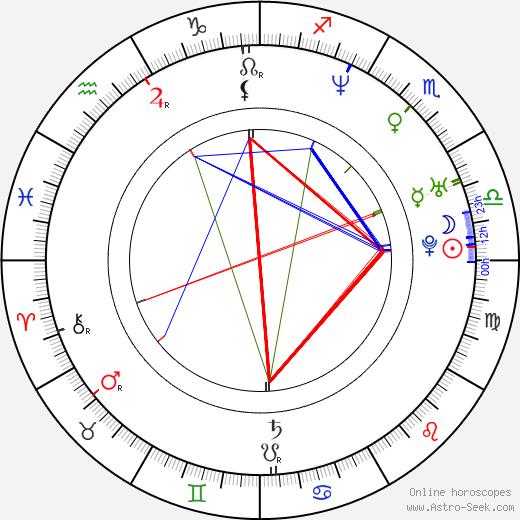 Julienne Davis день рождения гороскоп, Julienne Davis Натальная карта онлайн