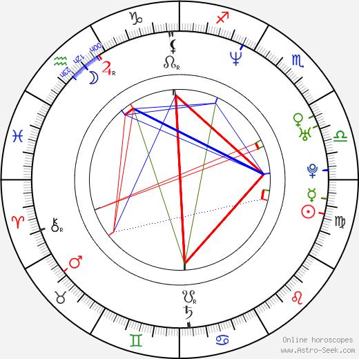 Kerry Anne Mullaney день рождения гороскоп, Kerry Anne Mullaney Натальная карта онлайн