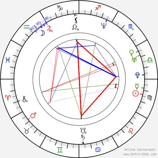 Michelle Goh tema natale, oroscopo, Michelle Goh oroscopi gratuiti, astrologia