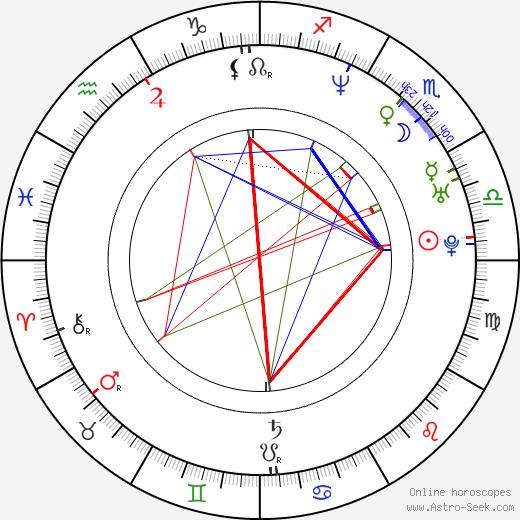 Monika Adamová день рождения гороскоп, Monika Adamová Натальная карта онлайн