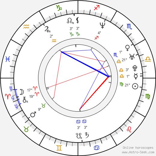 Natalie Bach birth chart, biography, wikipedia 2020, 2021