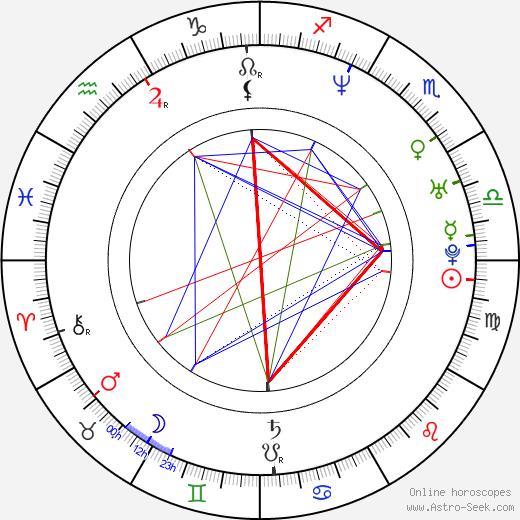 Nikki Crawford tema natale, oroscopo, Nikki Crawford oroscopi gratuiti, astrologia