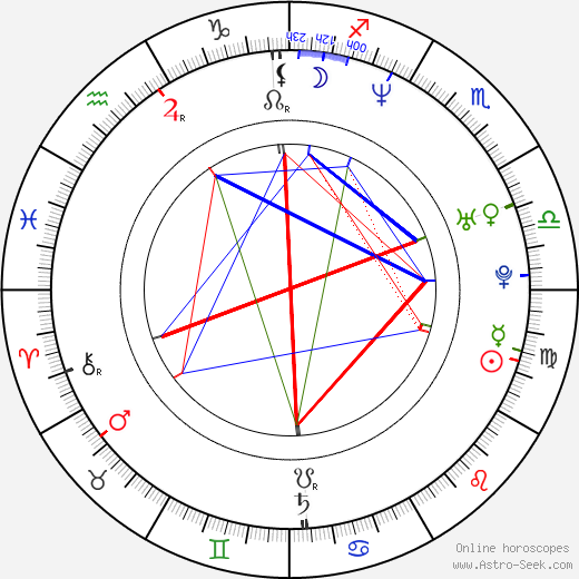 Nina Blum astro natal birth chart, Nina Blum horoscope, astrology