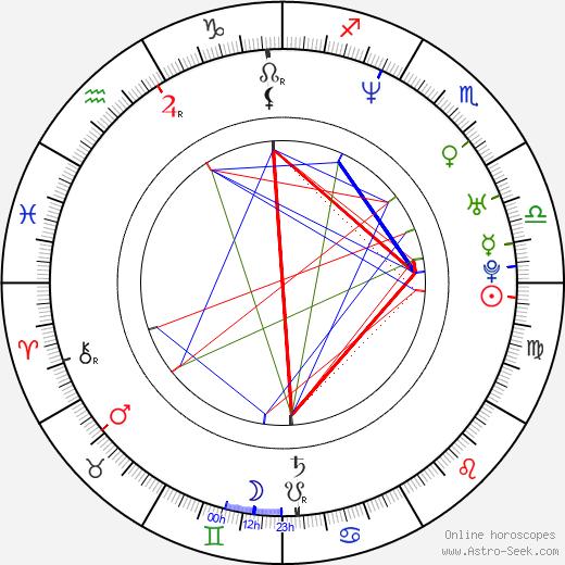 Omar Galanti tema natale, oroscopo, Omar Galanti oroscopi gratuiti, astrologia