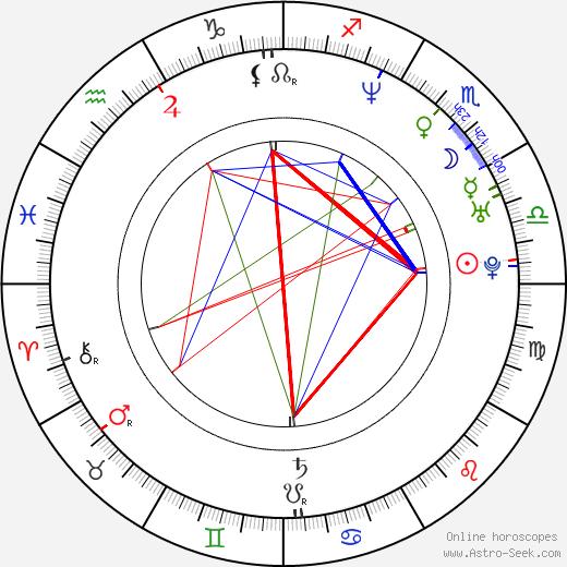 Paul Rogers tema natale, oroscopo, Paul Rogers oroscopi gratuiti, astrologia