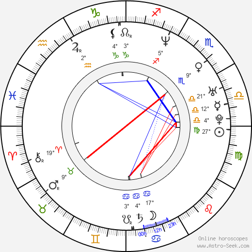 Sang-hyun Yoon birth chart, biography, wikipedia 2019, 2020