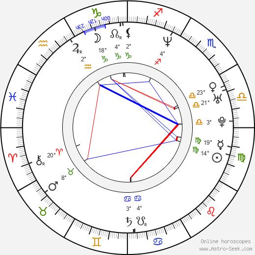 Shannon Elizabeth birth chart, biography, wikipedia 2019, 2020