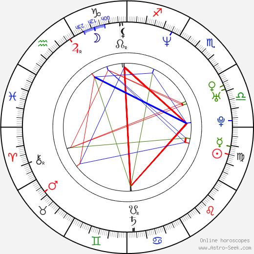 Shannon Elizabeth astro natal birth chart, Shannon Elizabeth horoscope, astrology