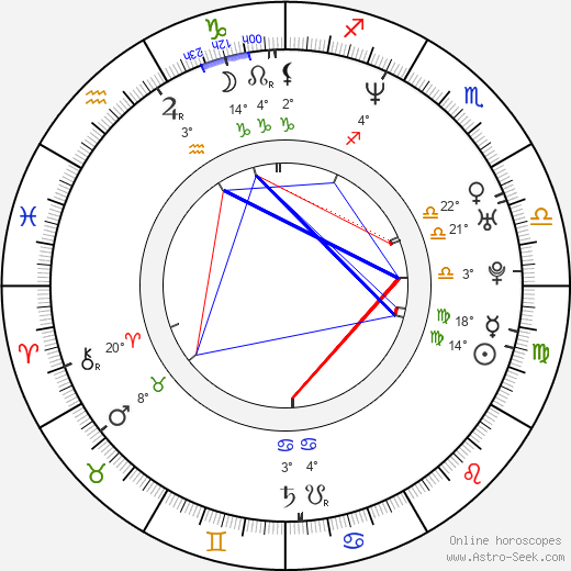 Wallu Valpio birth chart, biography, wikipedia 2019, 2020