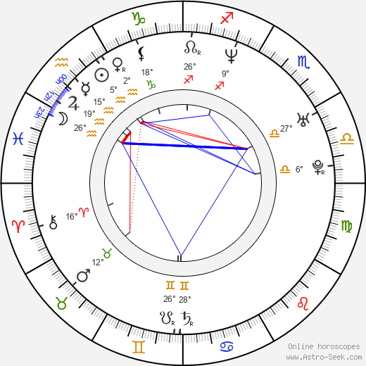 Adam Bousdoukos birth chart, biography, wikipedia 2018, 2019