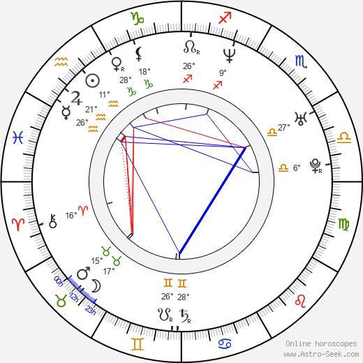 Andy Garfield birth chart, biography, wikipedia 2019, 2020