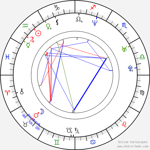 Andy Garfield astro natal birth chart, Andy Garfield horoscope, astrology