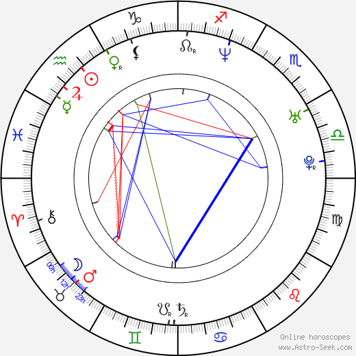 Anna Silk birth chart, Anna Silk astro natal horoscope, astrology