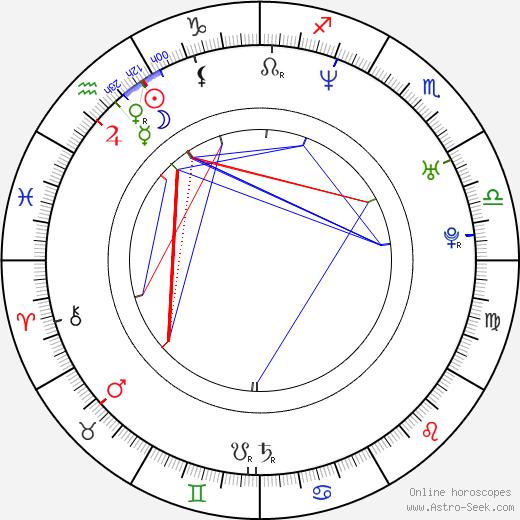 Anne Marivin день рождения гороскоп, Anne Marivin Натальная карта онлайн