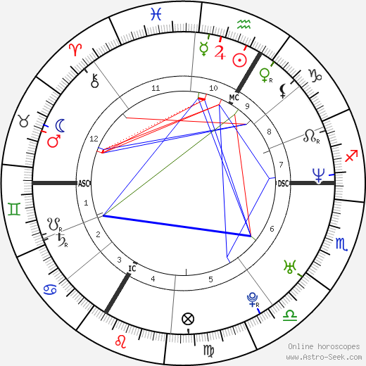 Ary Abittan tema natale, oroscopo, Ary Abittan oroscopi gratuiti, astrologia