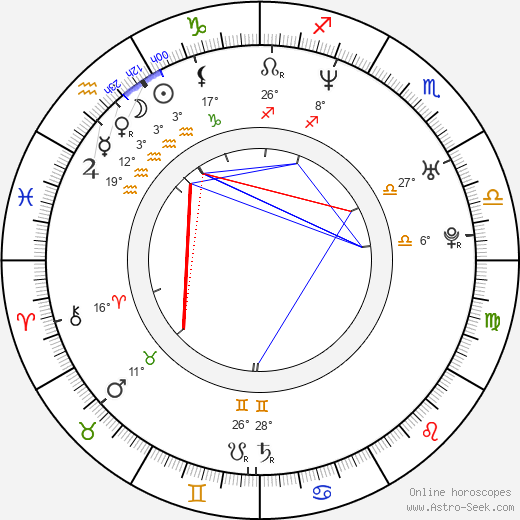 Chris Corner birth chart, biography, wikipedia 2018, 2019
