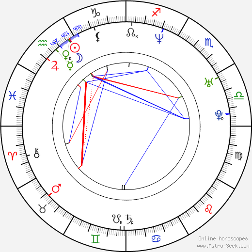 Chris Corner astro natal birth chart, Chris Corner horoscope, astrology