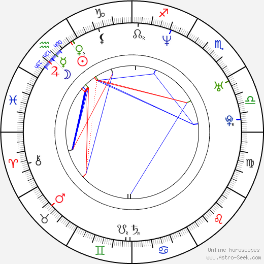 Ed Helms astro natal birth chart, Ed Helms horoscope, astrology