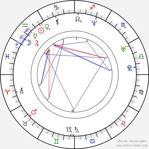 Эмили Хайнс Emily Haines день рождения гороскоп, Emily Haines Натальная карта онлайн