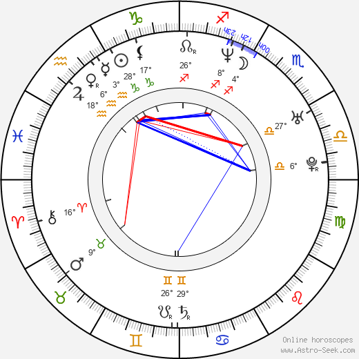 Erez Tadmor birth chart, biography, wikipedia 2018, 2019