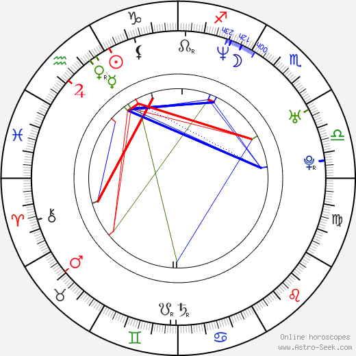 Erez Tadmor astro natal birth chart, Erez Tadmor horoscope, astrology