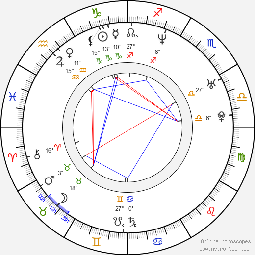 Flora Montgomery birth chart, biography, wikipedia 2018, 2019