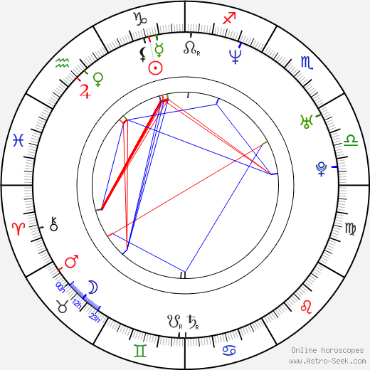 Flora Montgomery birth chart, Flora Montgomery astro natal horoscope, astrology